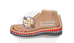 Allover Padding