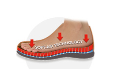 Soft-Air Technology